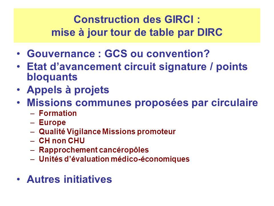 Construction des GIRCI : mise à jour tour de table par DIRC