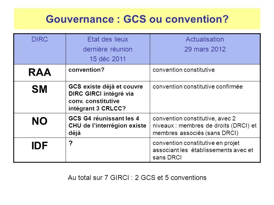 Gouvernance : GCS ou convention