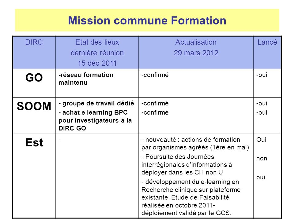 Mission commune Formation