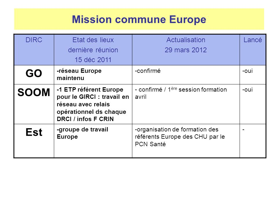 Mission commune Europe