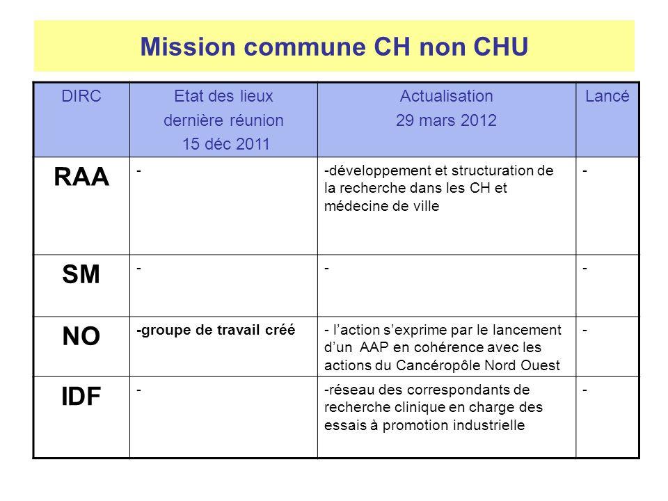Mission commune CH non CHU