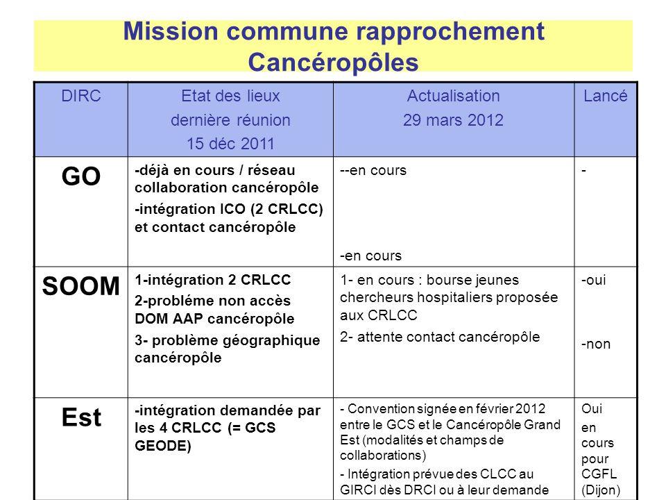 Mission commune rapprochement Cancéropôles