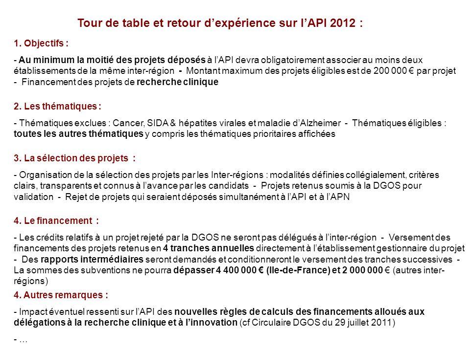 Tour de table et retour d'expérience sur l'API 2012 :