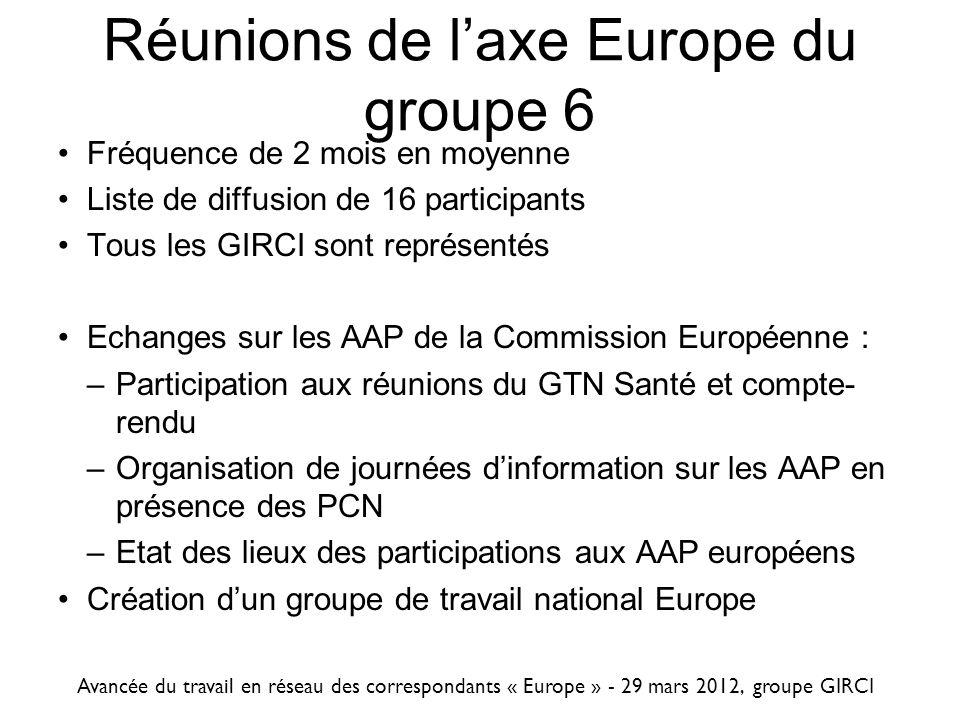 Réunions de l'axe Europe du groupe 6