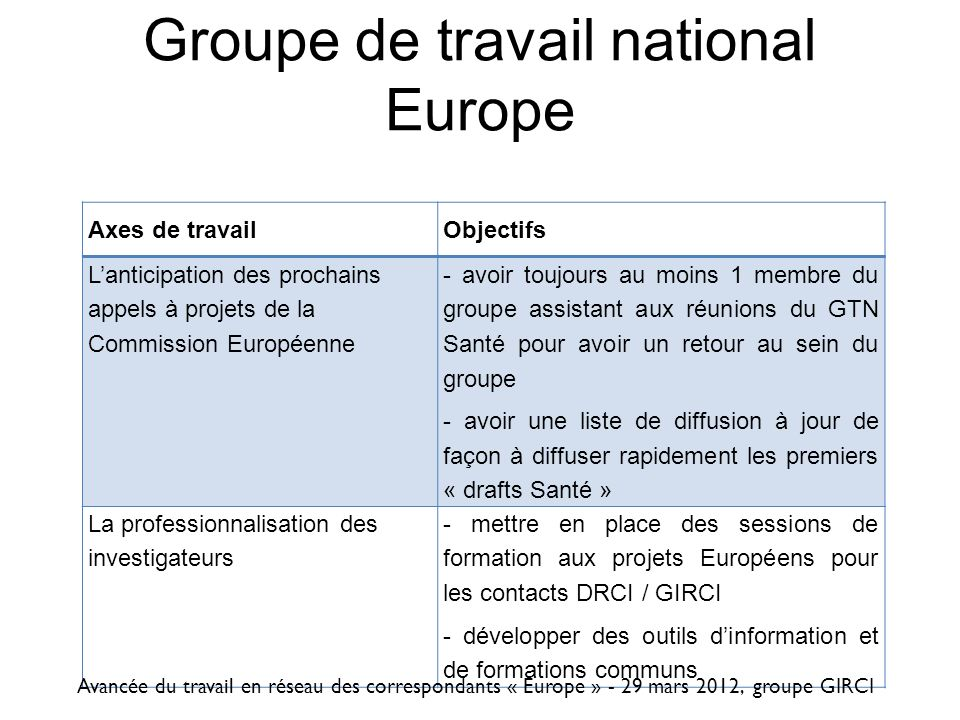 Groupe de travail national Europe