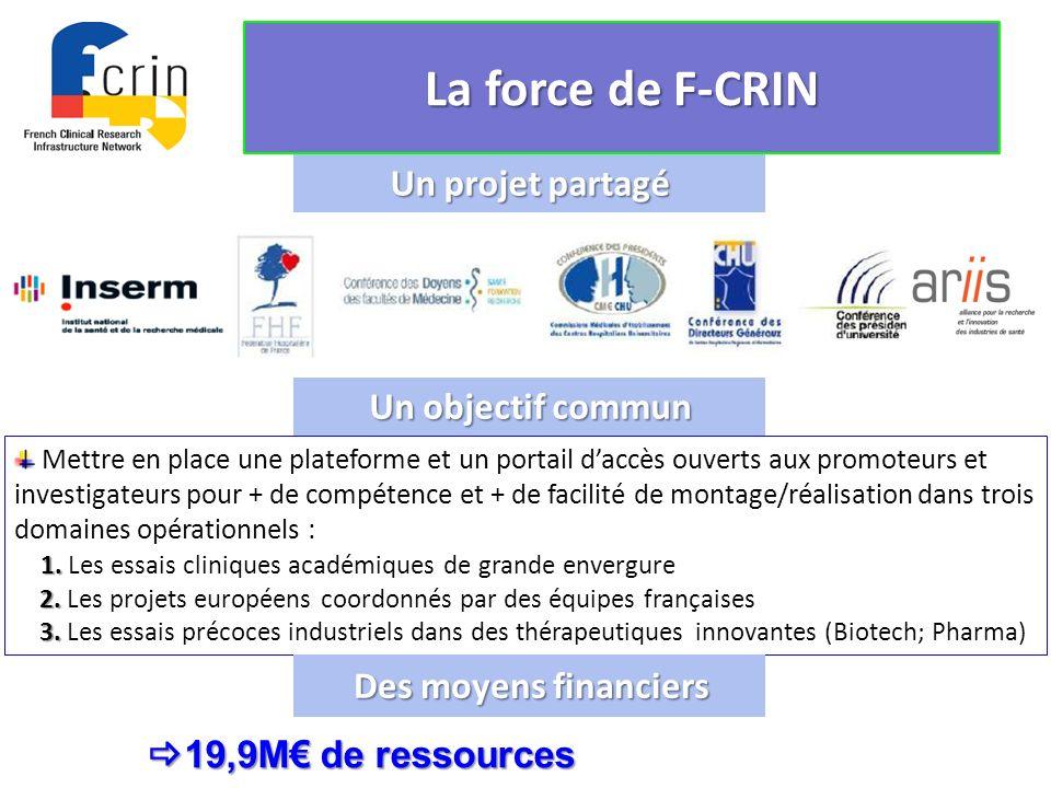 La force de F-CRIN Un projet partagé Un objectif commun