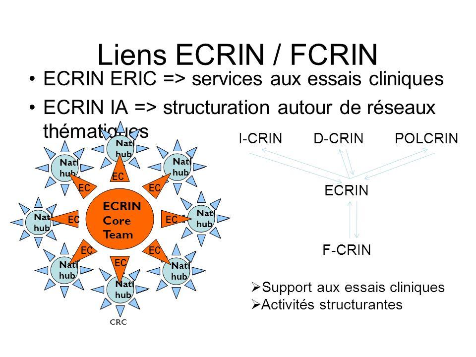 Liens ECRIN / FCRIN ECRIN ERIC => services aux essais cliniques