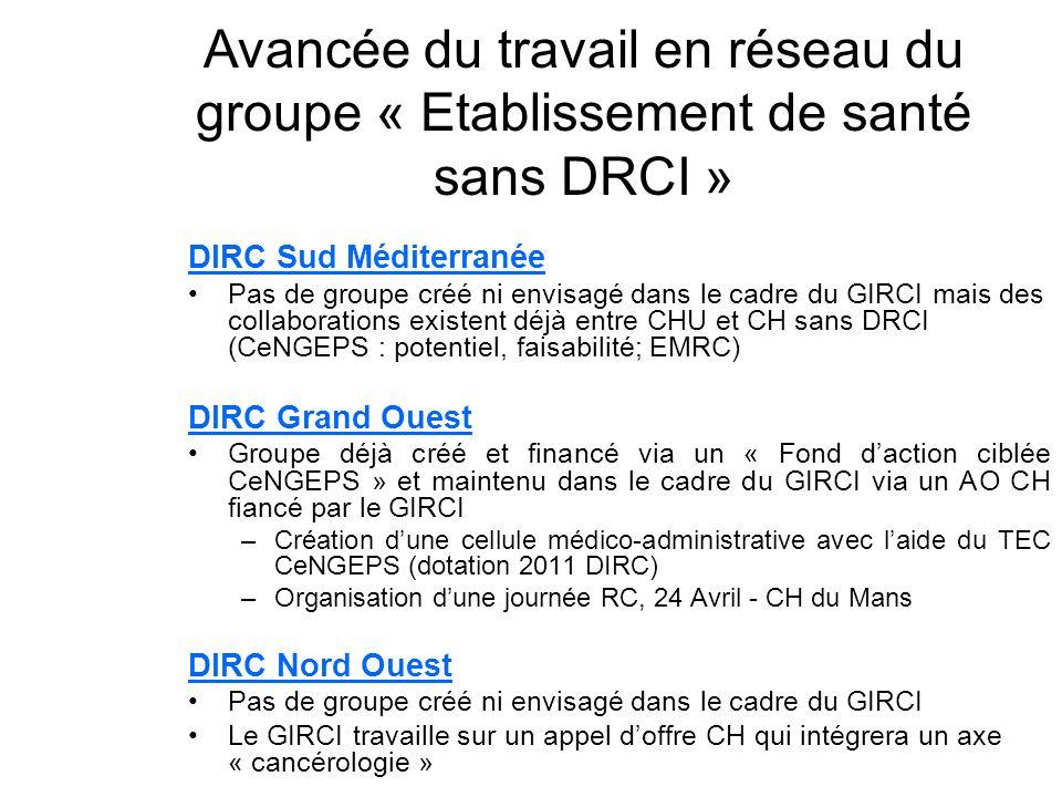 Avancée du travail en réseau du groupe « Etablissement de santé sans DRCI »
