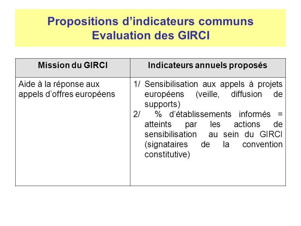 Propositions d'indicateurs communs Evaluation des GIRCI