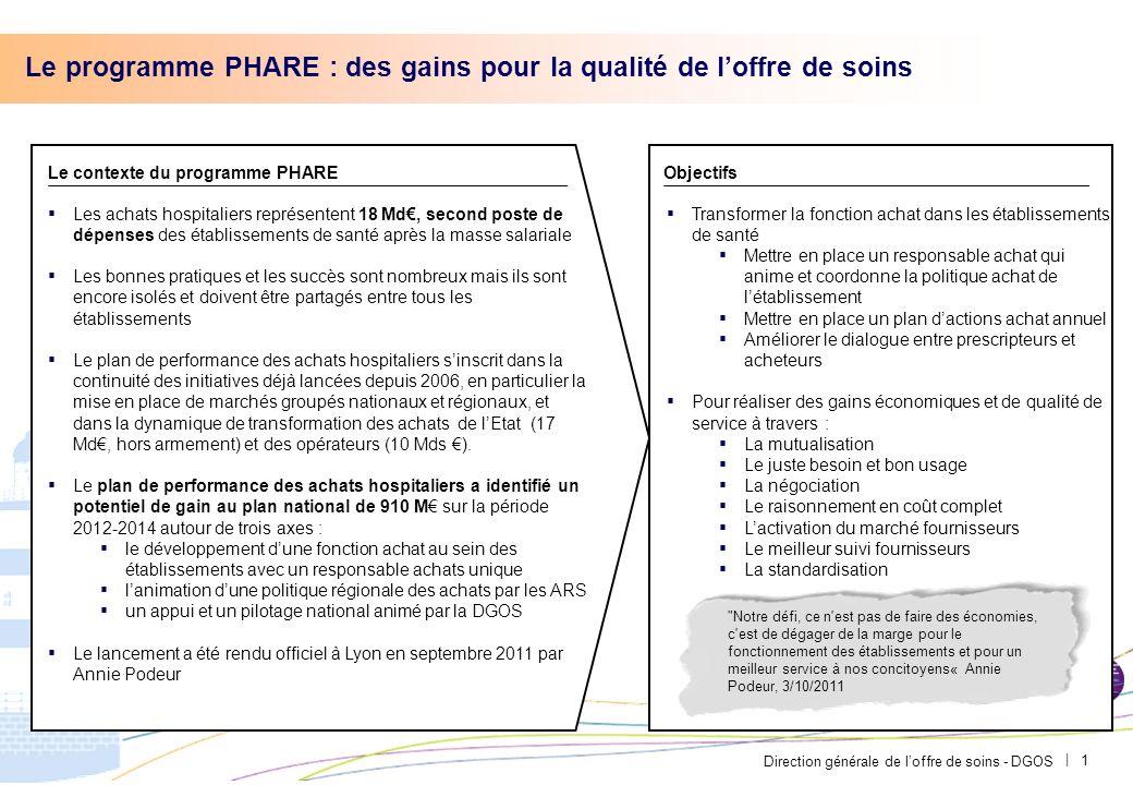 Le programme PHARE : des gains pour la qualité de l'offre de soins