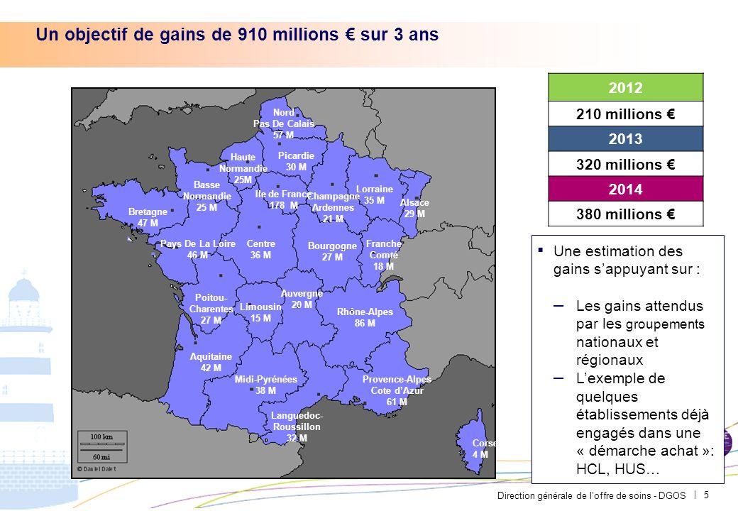 Un objectif de gains de 910 millions € sur 3 ans