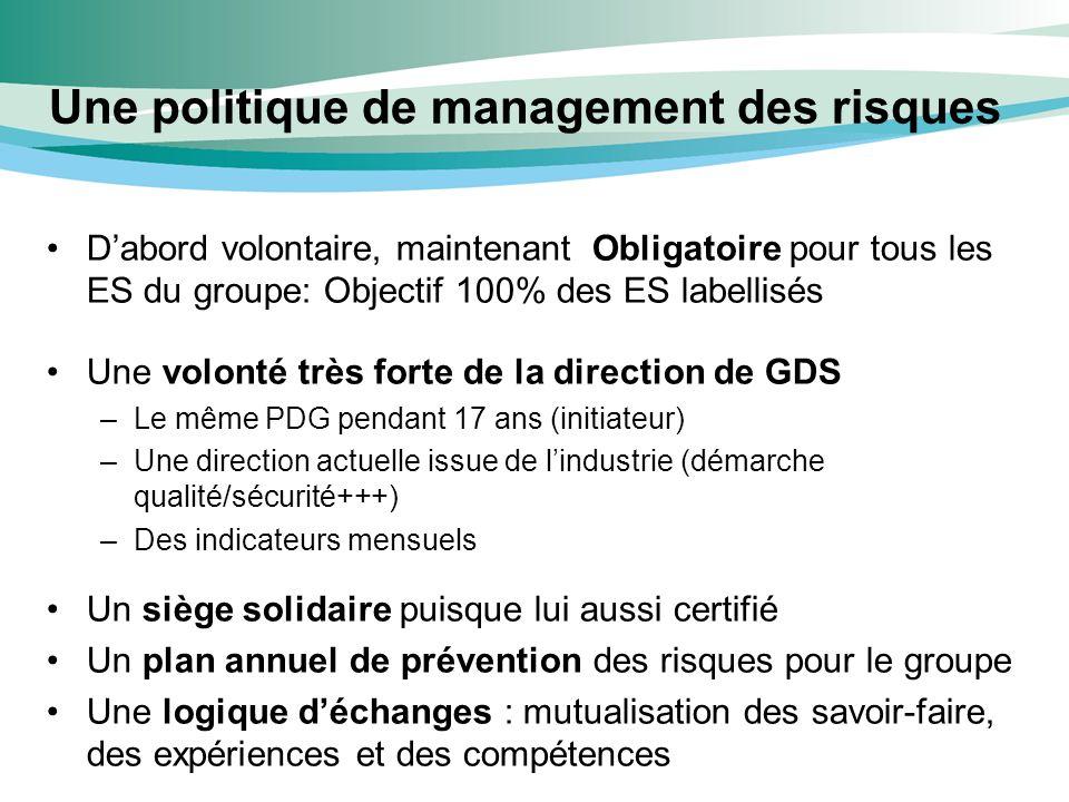 Une politique de management des risques