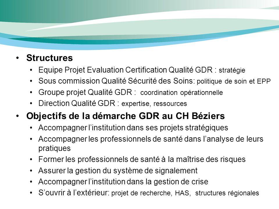 Objectifs de la démarche GDR au CH Béziers