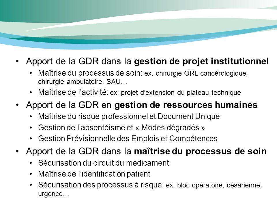 Apport de la GDR dans la gestion de projet institutionnel