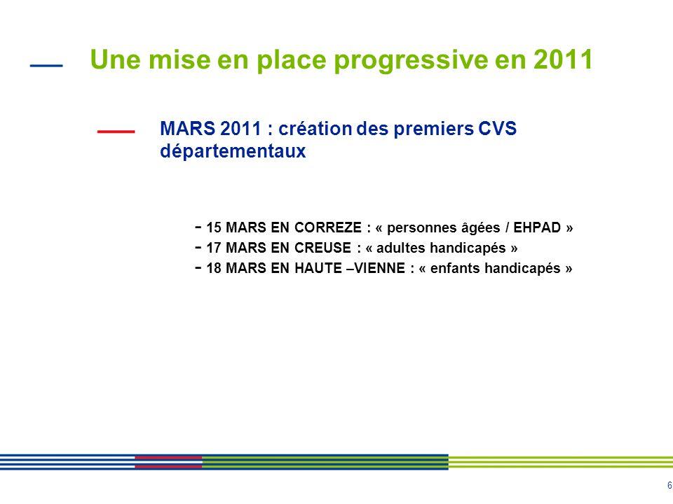 Une mise en place progressive en 2011