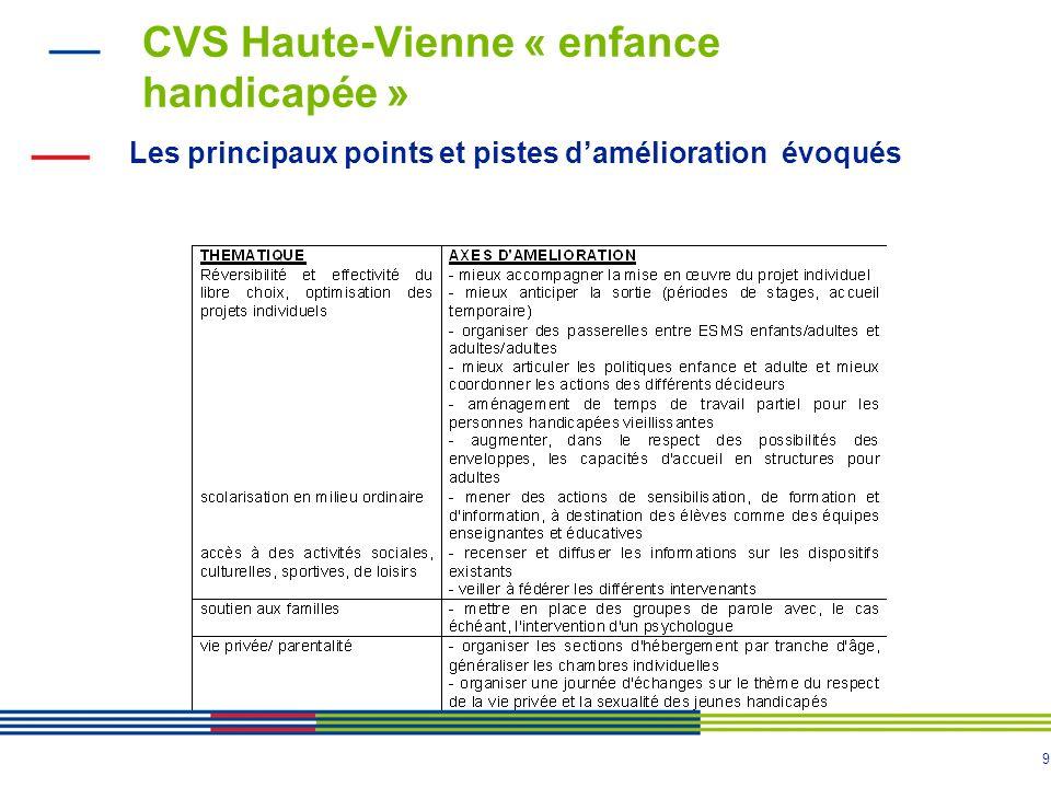 CVS Haute-Vienne « enfance handicapée »