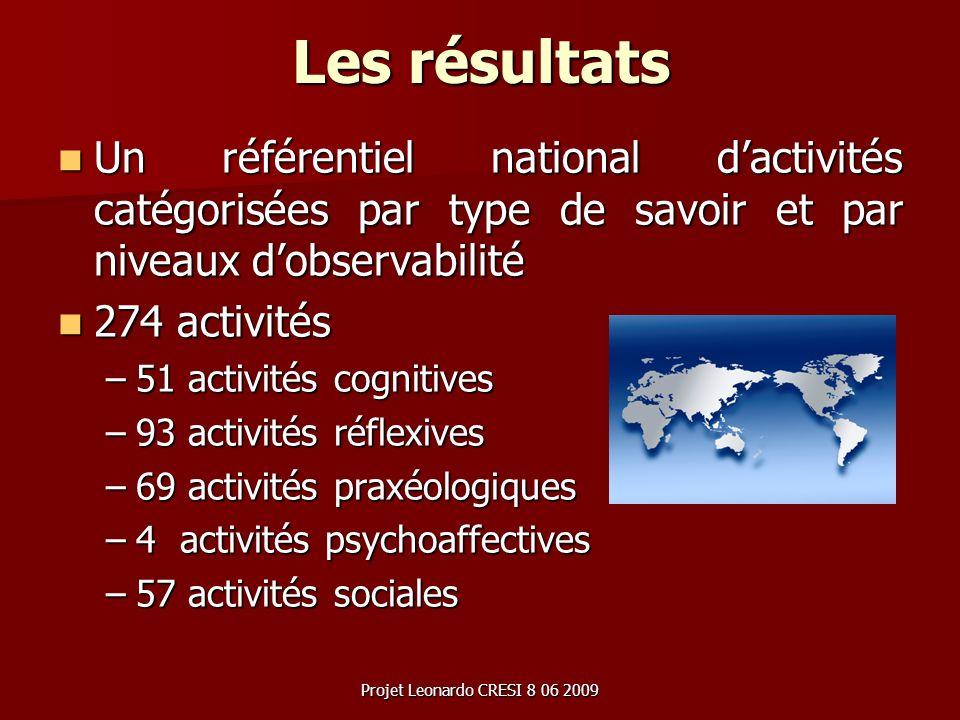 Les résultats Un référentiel national d'activités catégorisées par type de savoir et par niveaux d'observabilité.
