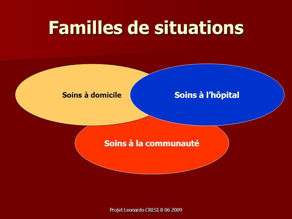 Familles de situations