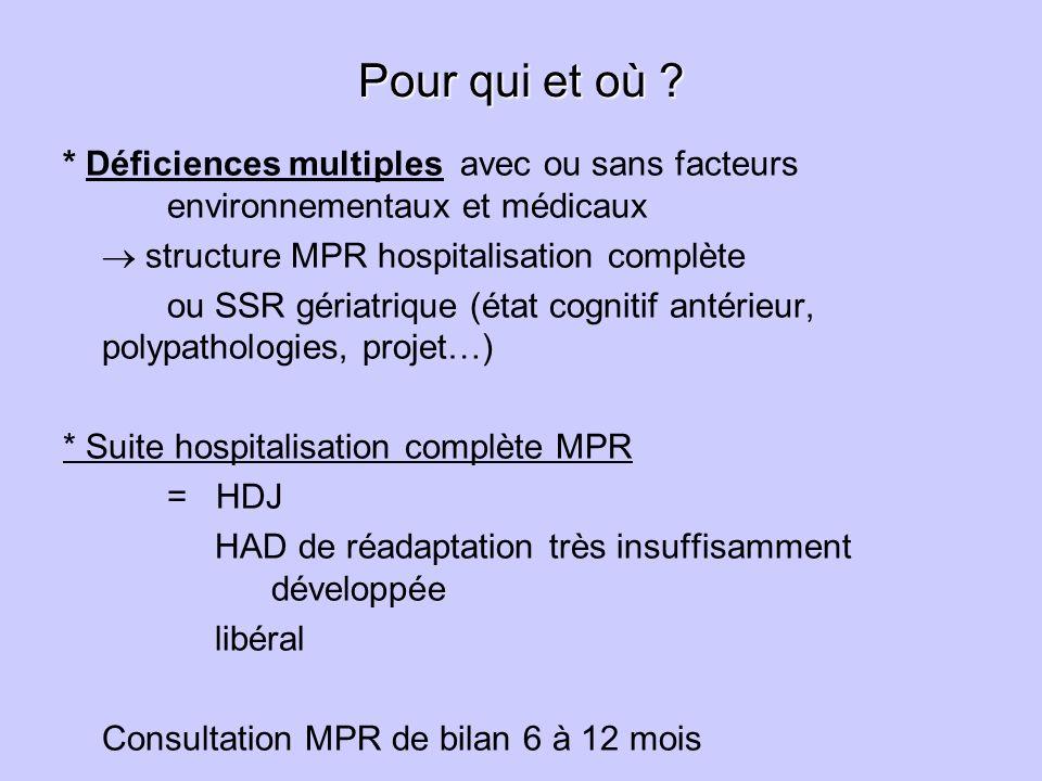 Pour qui et où * Déficiences multiples avec ou sans facteurs environnementaux et médicaux.  structure MPR hospitalisation complète.