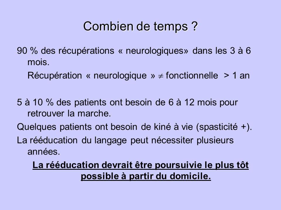 Combien de temps 90 % des récupérations « neurologiques» dans les 3 à 6 mois. Récupération « neurologique »  fonctionnelle > 1 an.