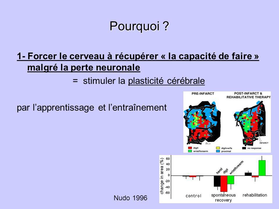 Pourquoi 1- Forcer le cerveau à récupérer « la capacité de faire » malgré la perte neuronale. = stimuler la plasticité cérébrale.