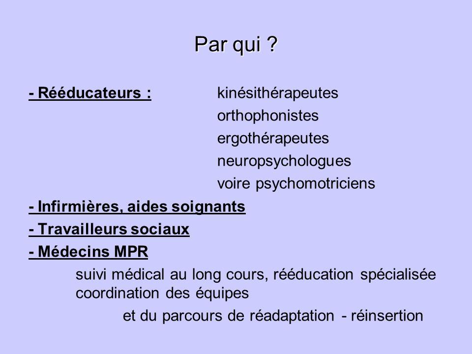 Par qui - Rééducateurs : kinésithérapeutes orthophonistes