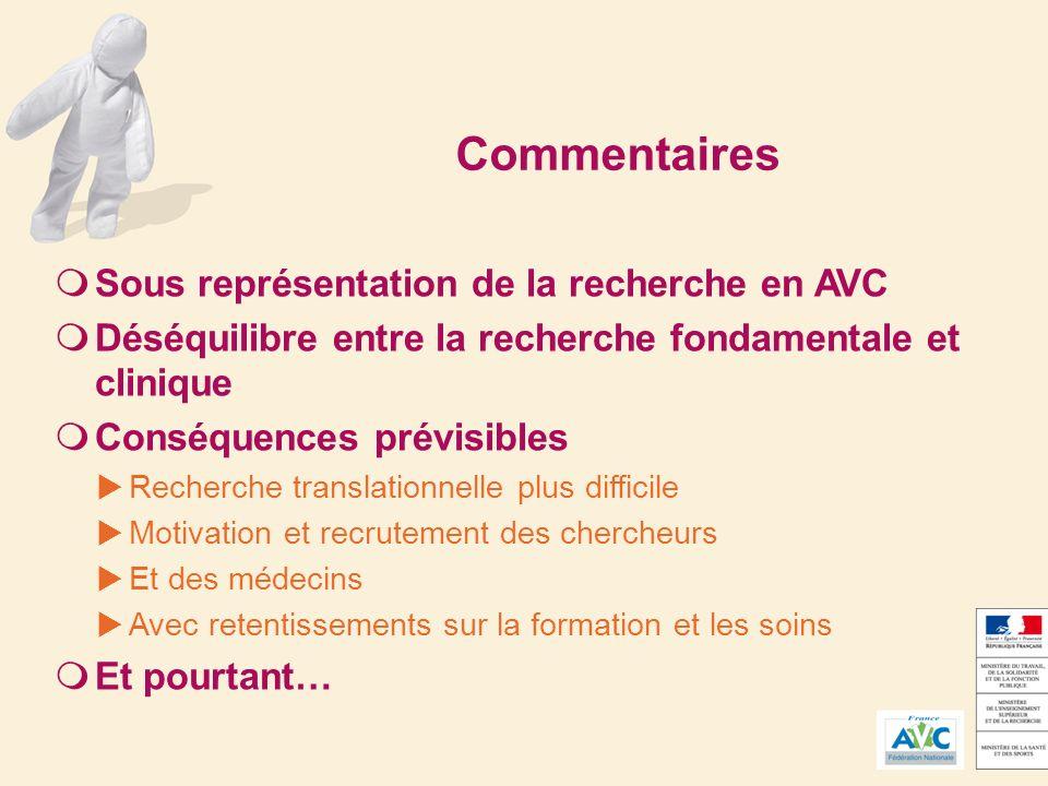 Commentaires Sous représentation de la recherche en AVC
