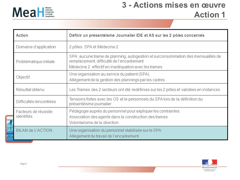 3 - Actions mises en œuvre Action 1