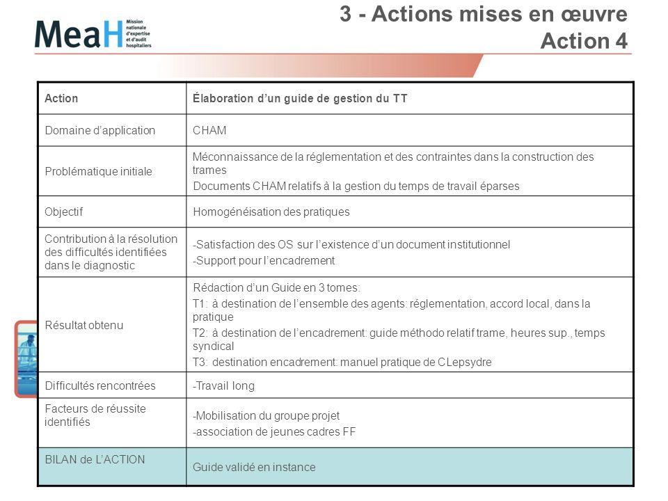 3 - Actions mises en œuvre Action 4