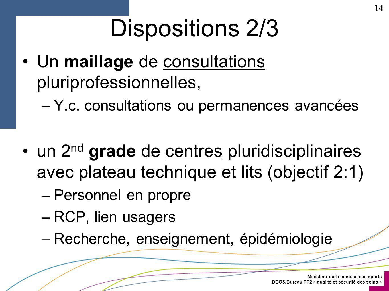 Dispositions 2/3 Un maillage de consultations pluriprofessionnelles,