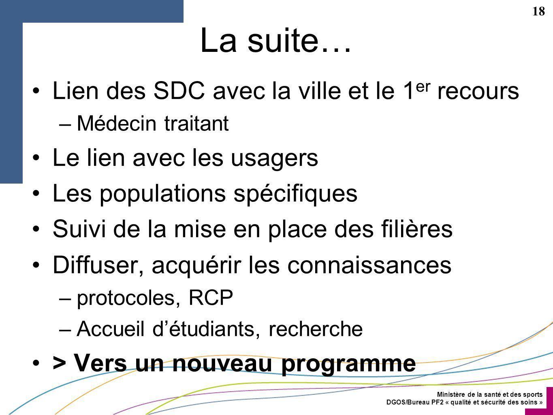 La suite… Lien des SDC avec la ville et le 1er recours