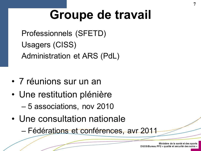 Groupe de travail 7 réunions sur un an Une restitution plénière