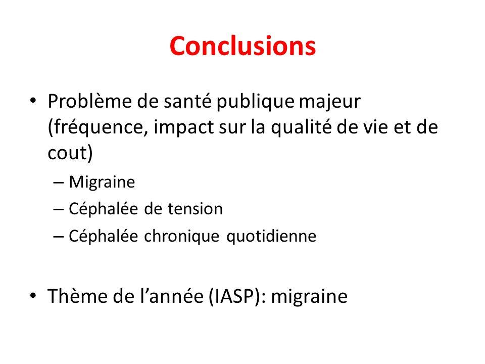 Conclusions Problème de santé publique majeur (fréquence, impact sur la qualité de vie et de cout) Migraine.