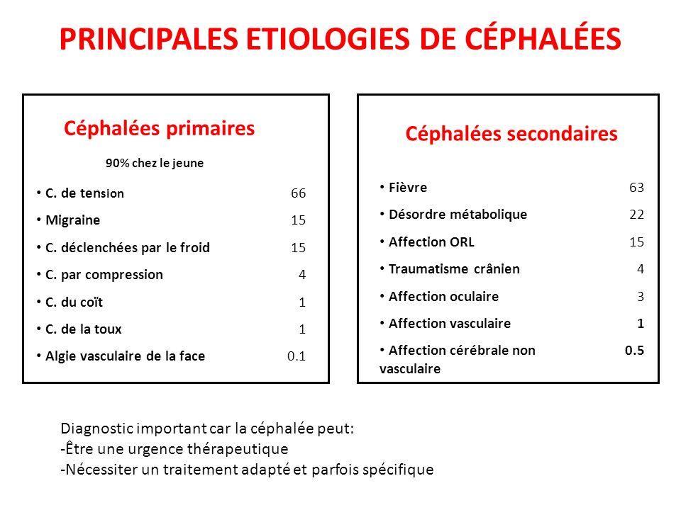 PRINCIPALES ETIOLOGIES DE CÉPHALÉES Céphalées secondaires
