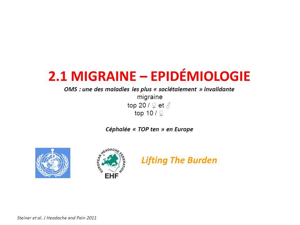 2.1 MIGRAINE – EPIDÉMIOLOGIE OMS : une des maladies les plus « sociétalement » invalidante migraine top 20 / ♀ et ♂ top 10 / ♀ Céphalée « TOP ten » en Europe