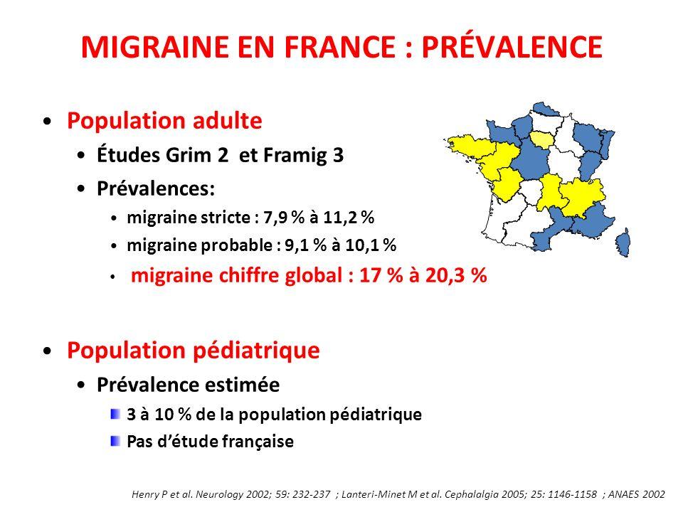 MIGRAINE EN FRANCE : PRÉVALENCE