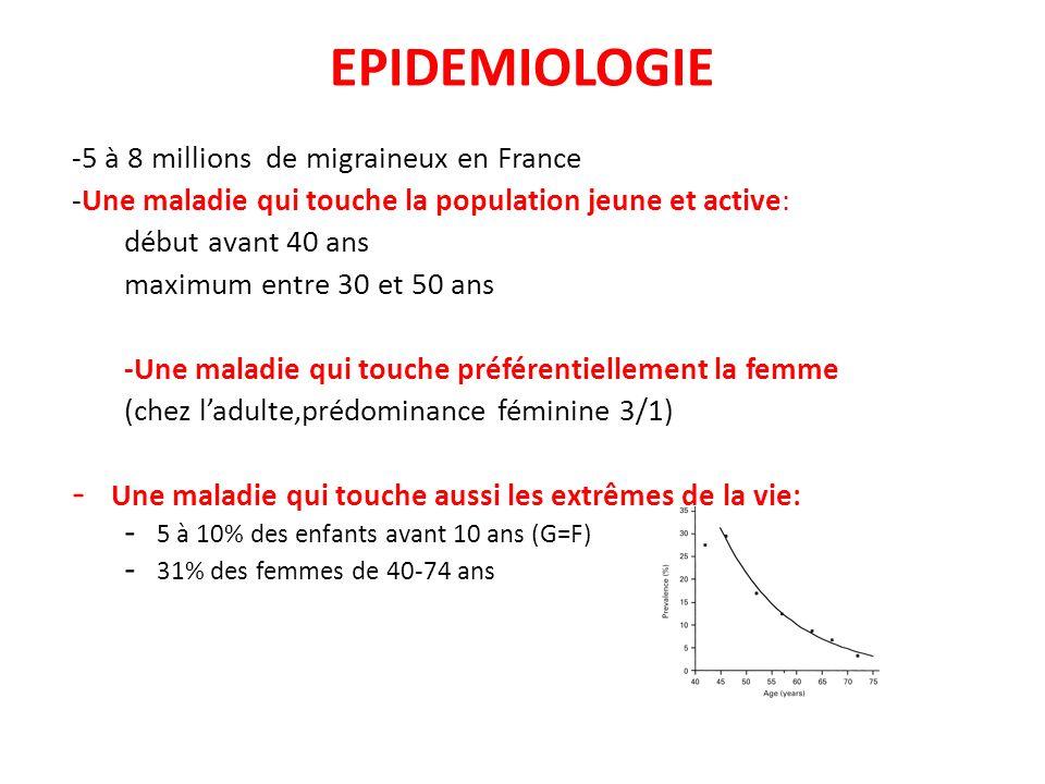 EPIDEMIOLOGIE -5 à 8 millions de migraineux en France