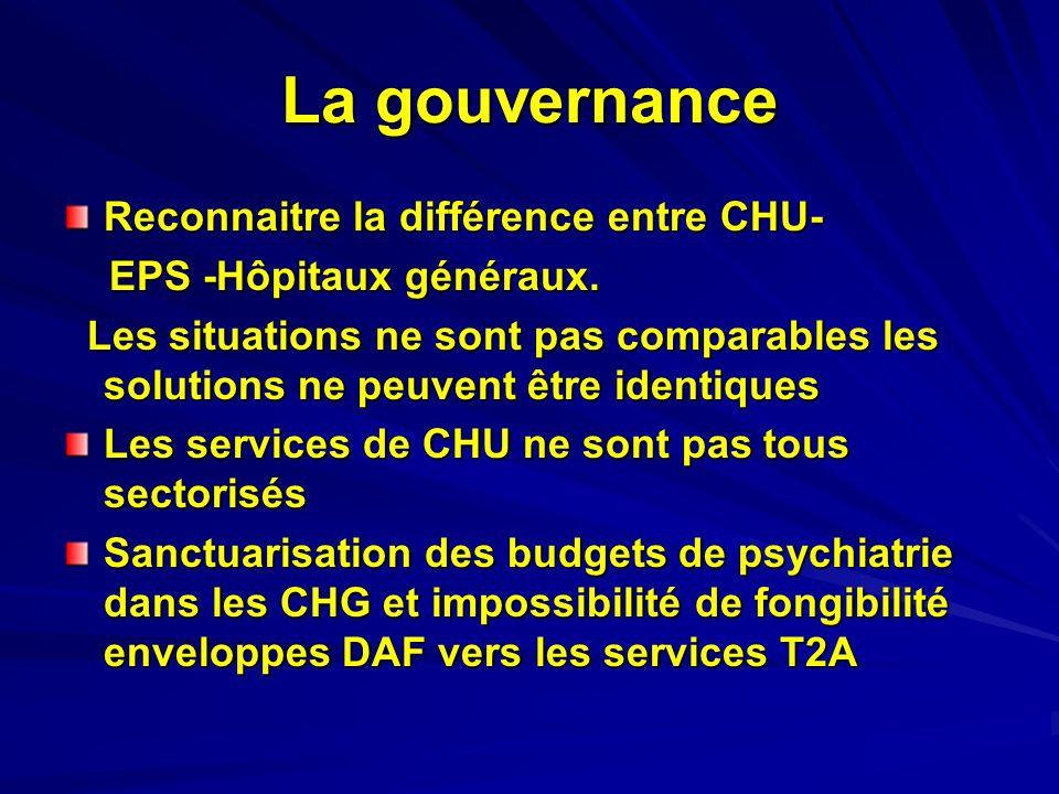 La gouvernance Reconnaitre la différence entre CHU-
