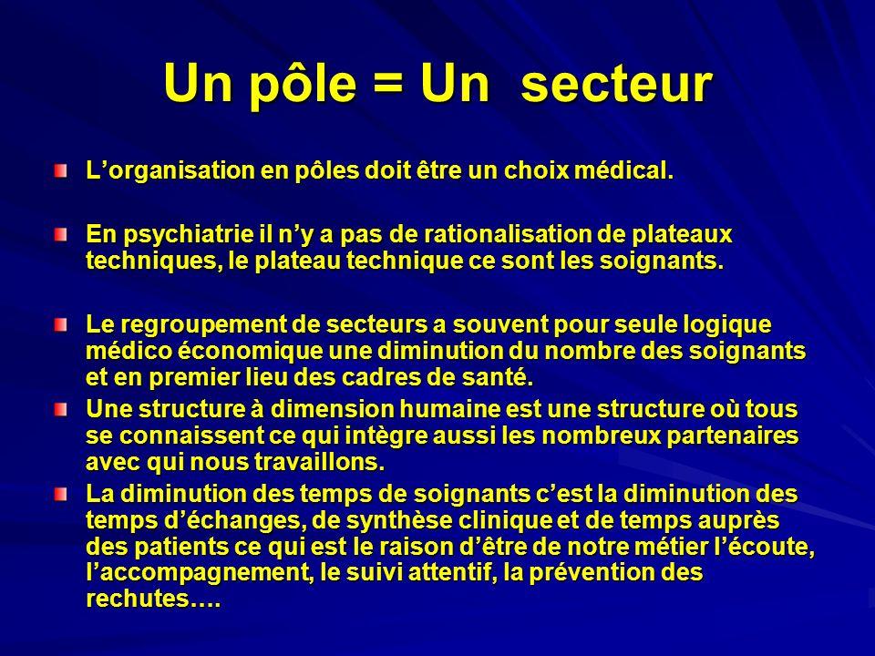 Un pôle = Un secteur L'organisation en pôles doit être un choix médical.