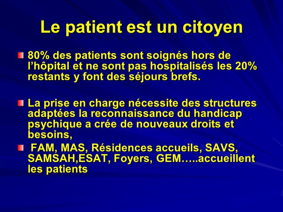 Le patient est un citoyen