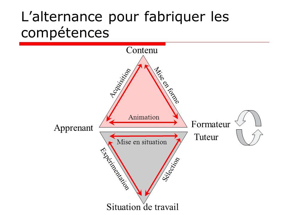 L'alternance pour fabriquer les compétences