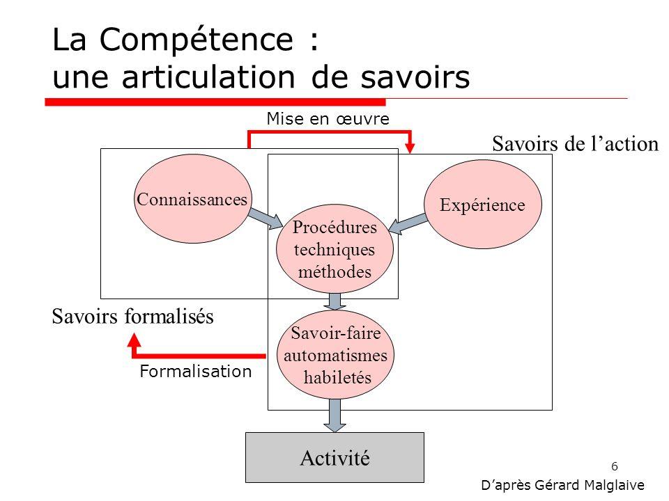 La Compétence : une articulation de savoirs