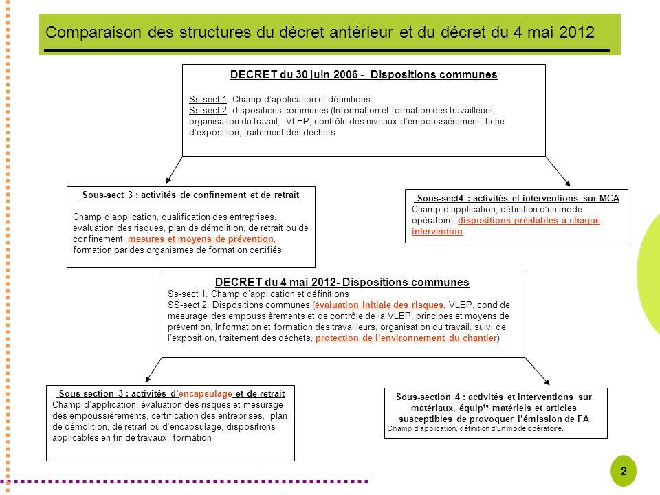 Comparaison des structures du décret antérieur et du décret du 4 mai 2012