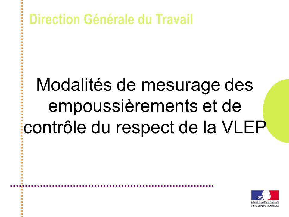 Modalités de mesurage des empoussièrements et de contrôle du respect de la VLEP