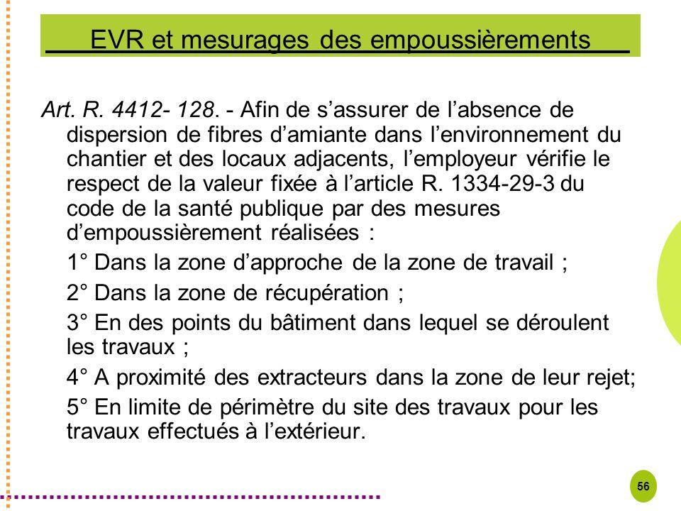 EVR et mesurages des empoussièrements