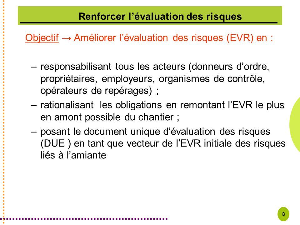 Objectif → Améliorer l'évaluation des risques (EVR) en :