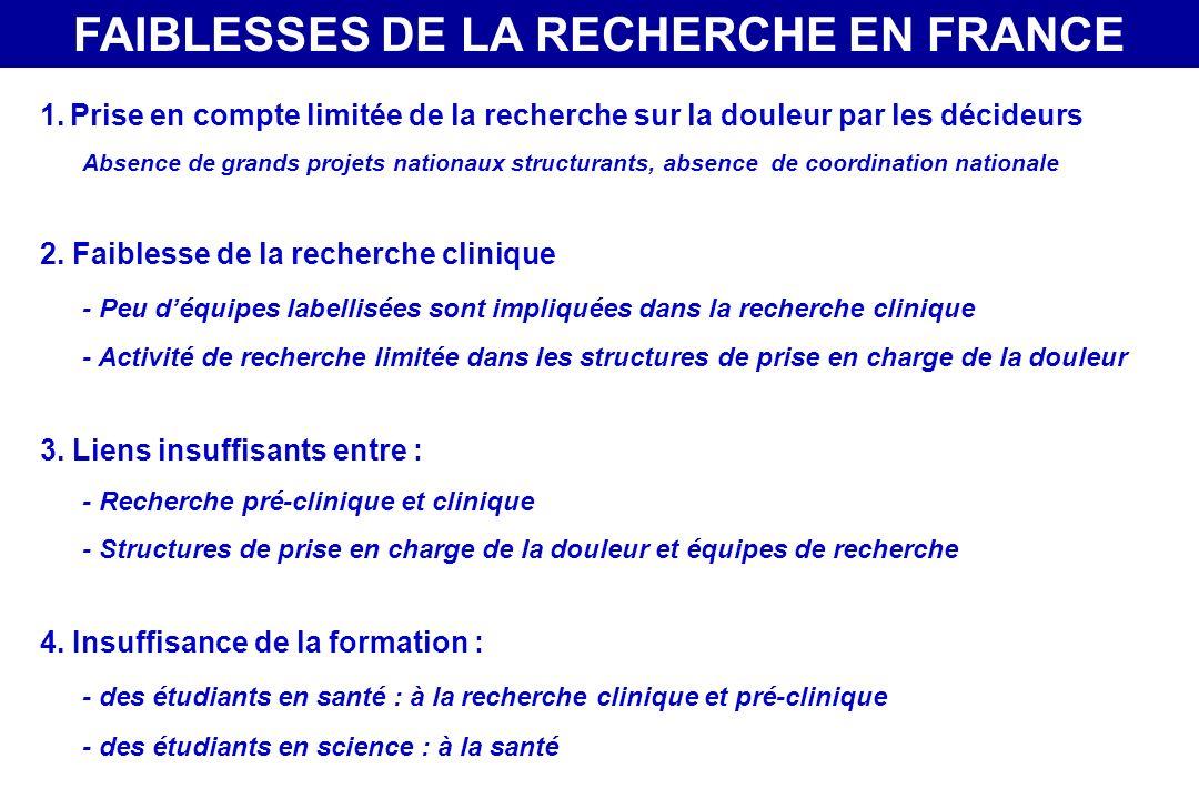 FAIBLESSES DE LA RECHERCHE EN FRANCE