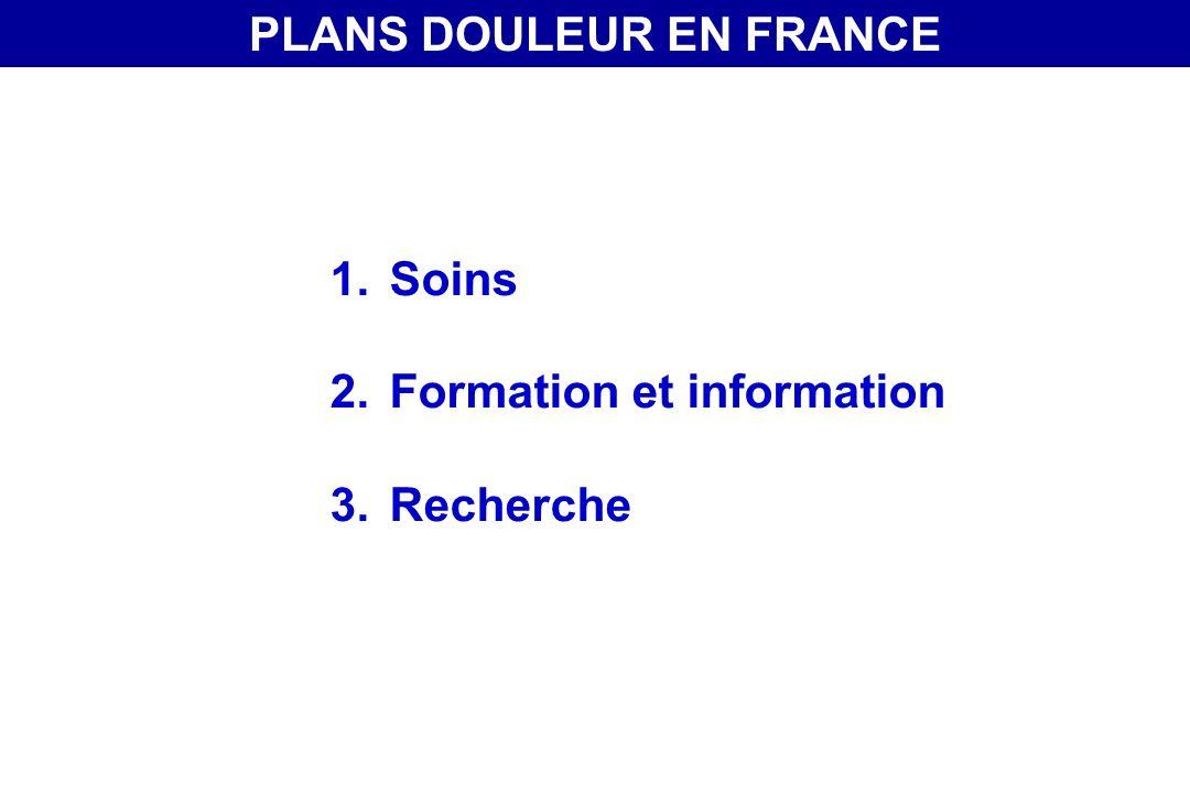 PLANS DOULEUR EN FRANCE