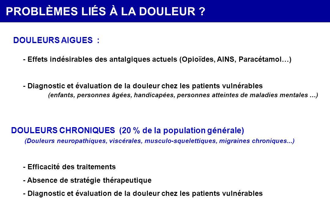 PROBLÈMES LIÉS À LA DOULEUR