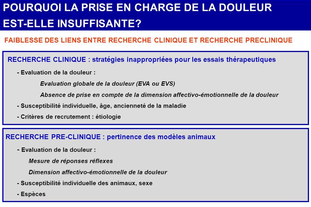 POURQUOI LA PRISE EN CHARGE DE LA DOULEUR EST-ELLE INSUFFISANTE
